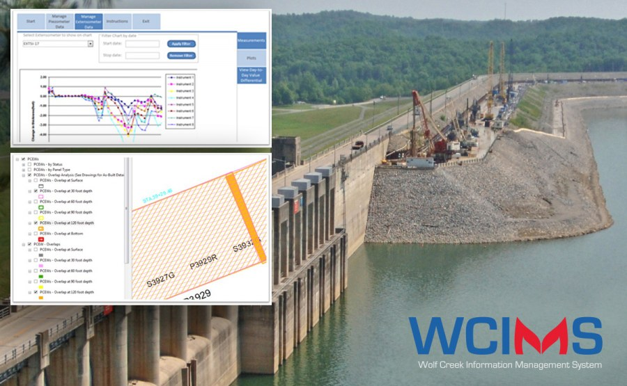 Wolf Creek Dam Data Rehabilitation Data Management